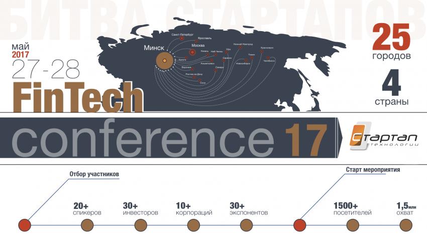Minsk FinTech Conference